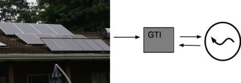 Grid tied residential solar power