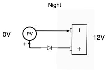 Night PV battery with diode