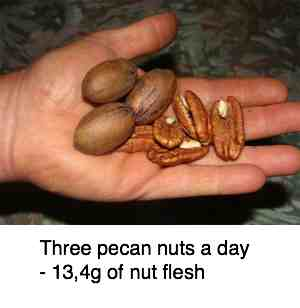 Three pecan nuts a day will help with blood pressure too.