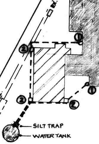 Rainwater reticulation plans