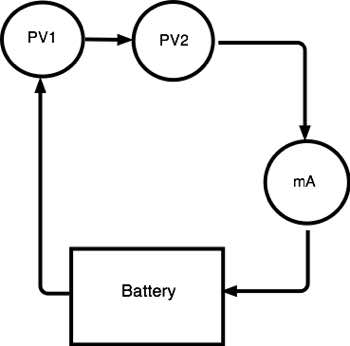 Two PVs circuit with shading