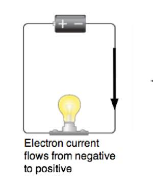 Electron current circuit