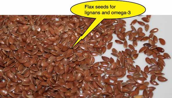 Flax seeds complements avocado fat by raising the omega-3 and adding lignans.
